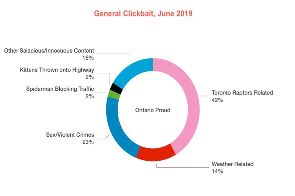 General Click